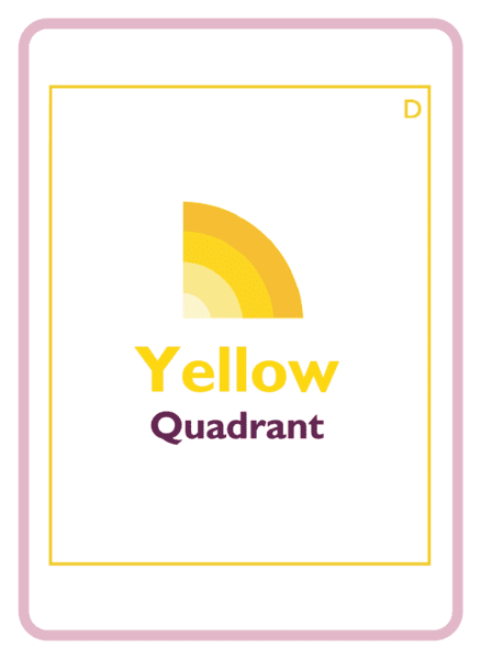 The Yellow Quadrant detailed on a coaching card