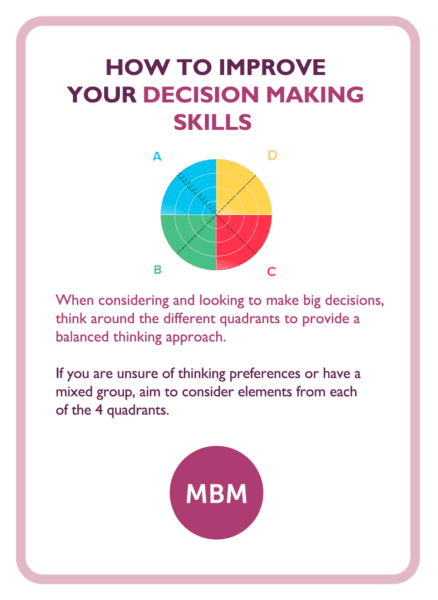 Decision Making Skills and how we can improve them on a coaching card
