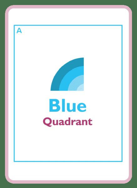HBDI coaching card titled Blue quadrant