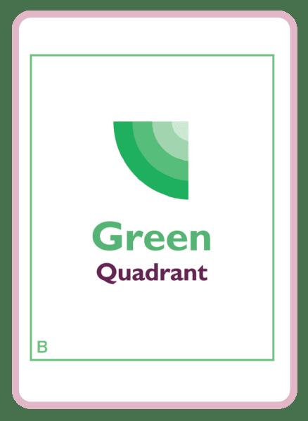 HBDI coaching card titled Green quadrant