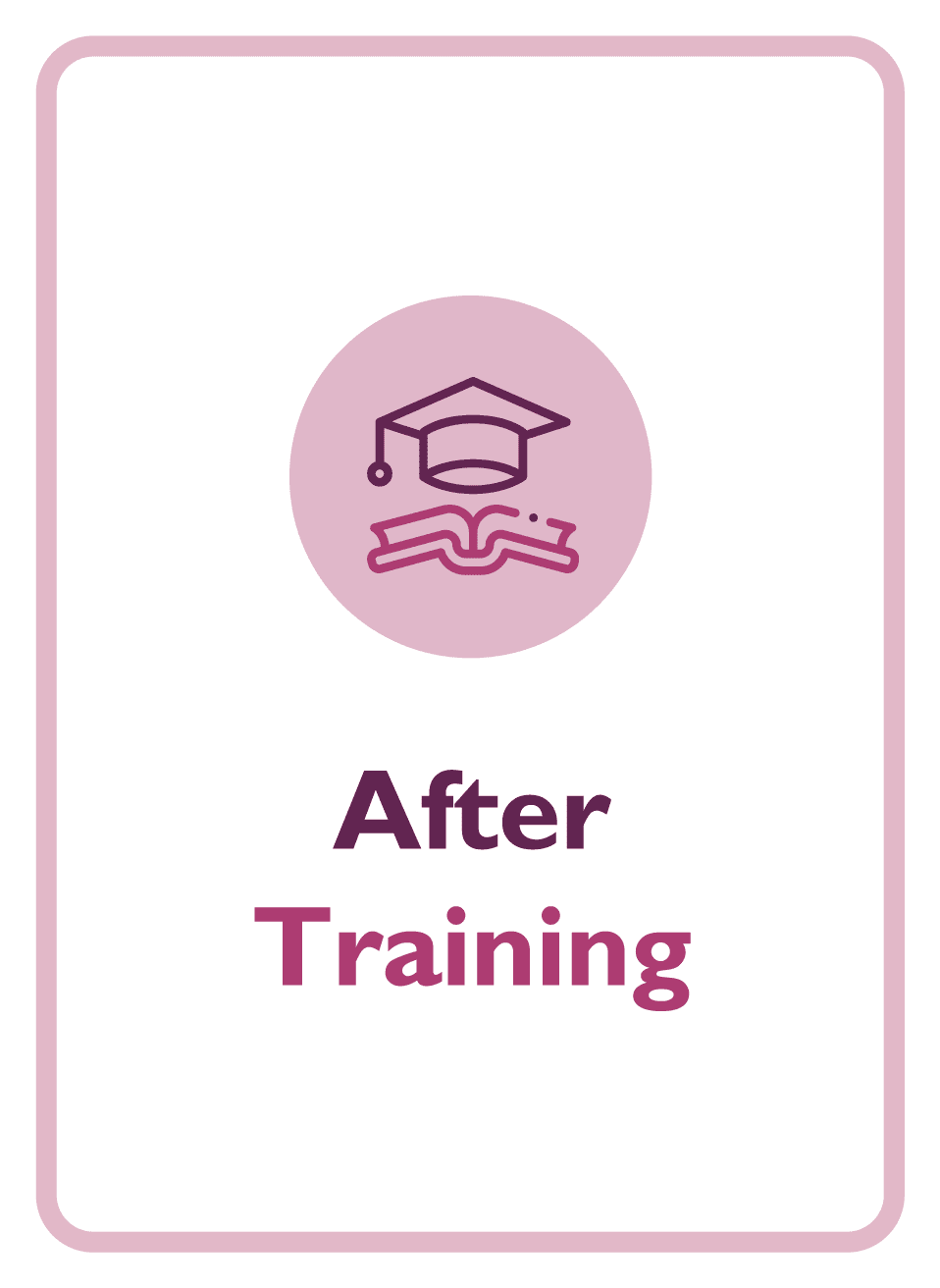 Learning to Learn coaching card titled After Training