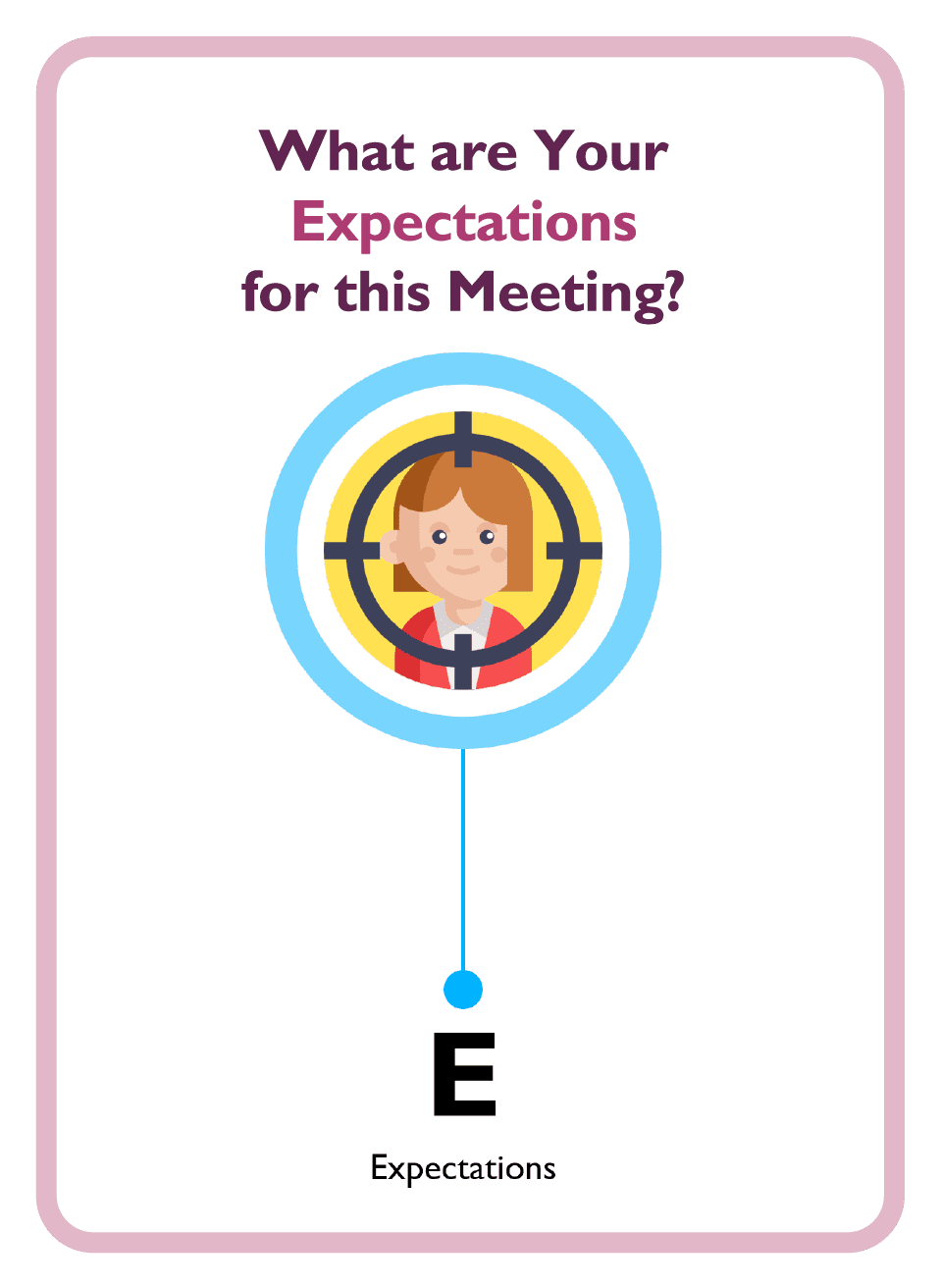 Coaching card titled What are your expectations for this meeting?