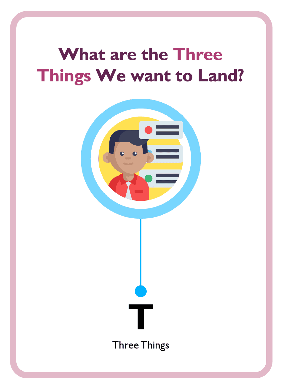 Coaching card titled What are the three things we want to land?