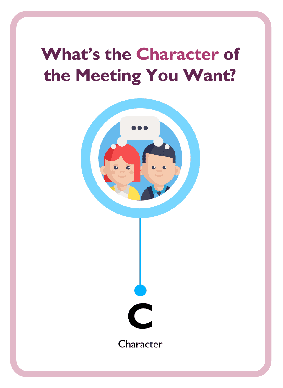 Coaching card titled What's the character of the meeting you want?