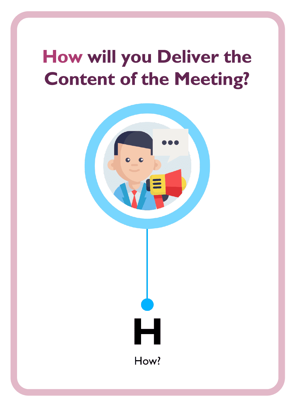 Coaching card titled How will you deliver the content of the meeting?