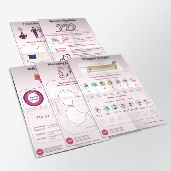 5 HR kits with different infographics on