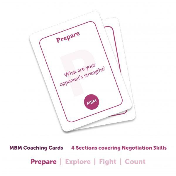 Negotiation Skills Coaching Cards Image