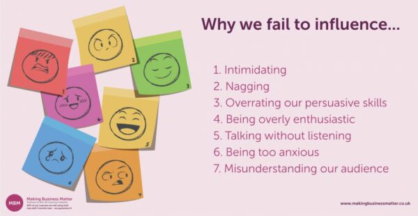 Why We Fail to Influence; Influencing Skills; Persuasion Skills
