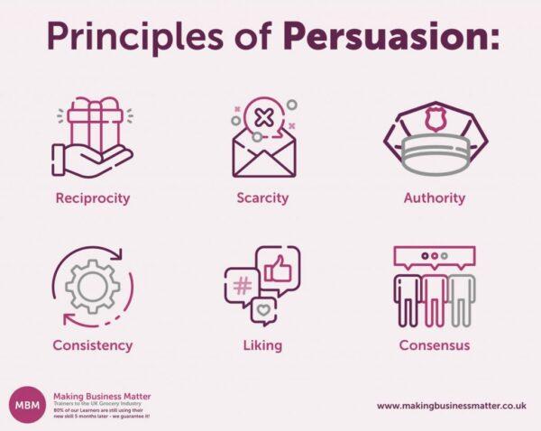 Principles of Persuasion; Influencing Skills; Persuasion Skills