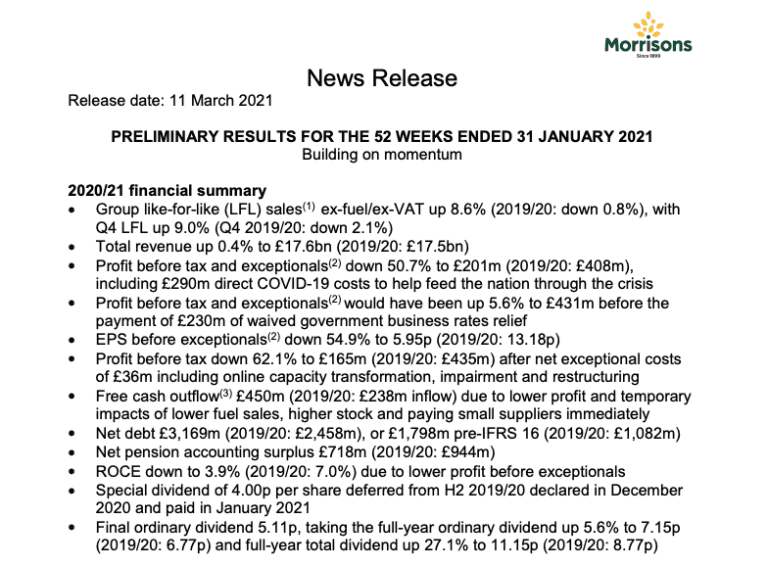 News release from Morrisons on their preliminary results for the 2020 year