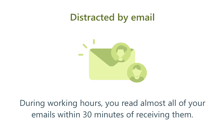 An email logo with two person images titled Distracted by email
