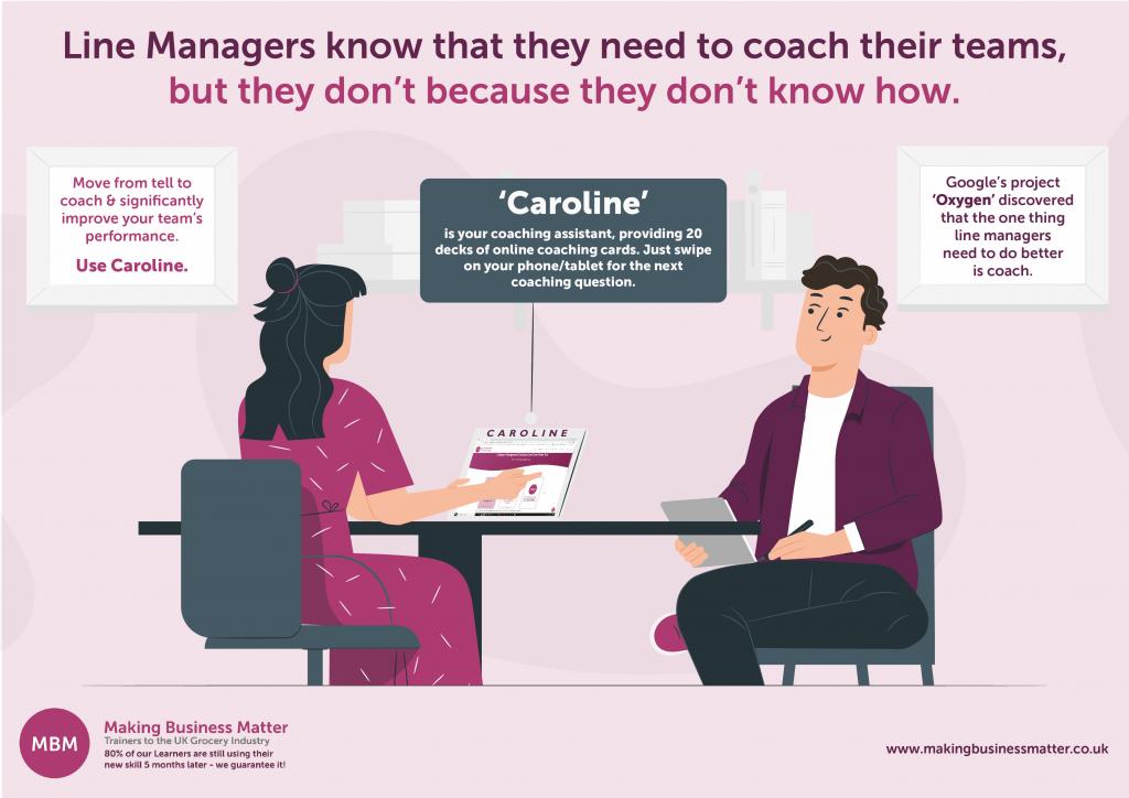 Infographic advertising Caroline