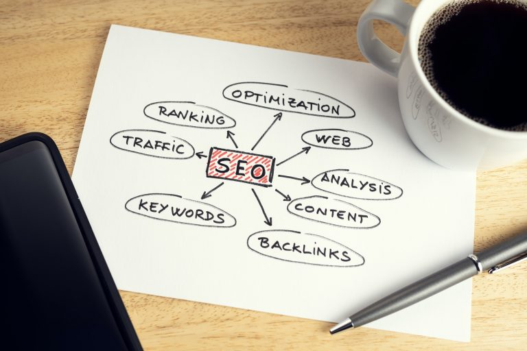 Mind map with SEO written in the middle