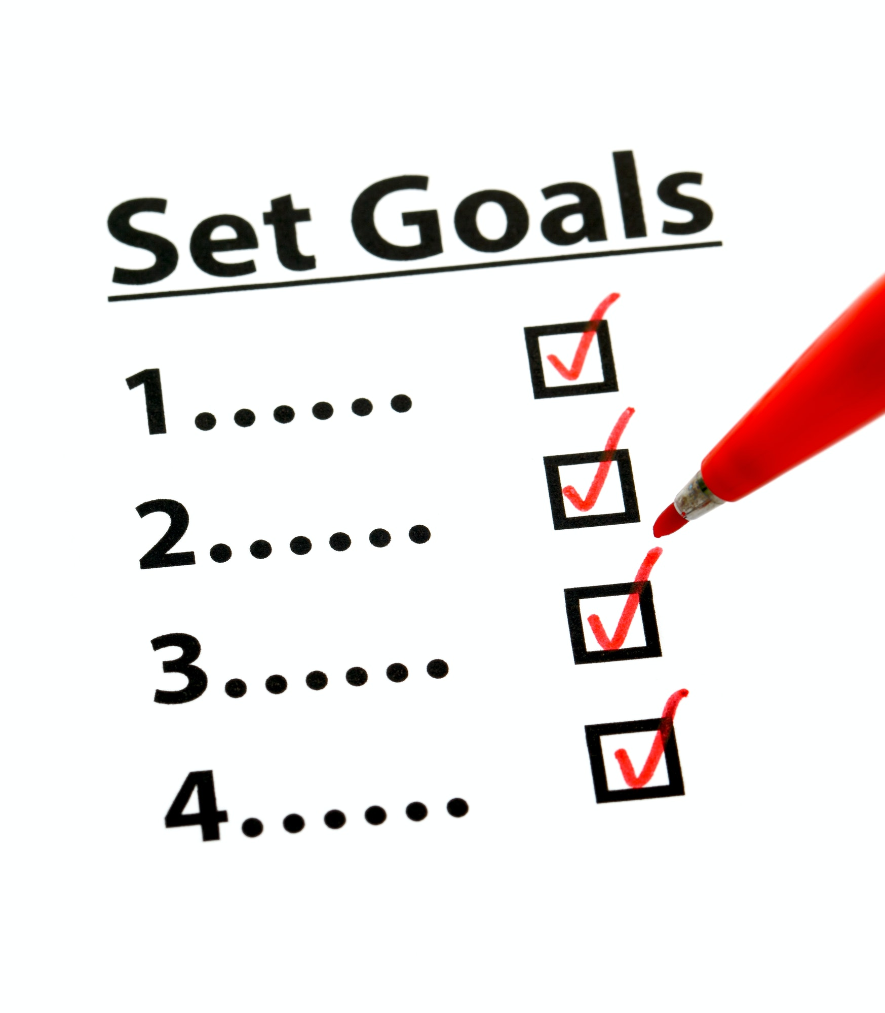 The 3 P's & 4 Steps to Effective Personal Goal Setting | MBM