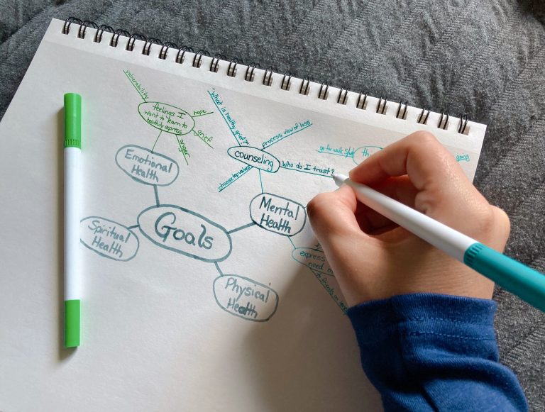 Hand drawn mind map with hand and pens