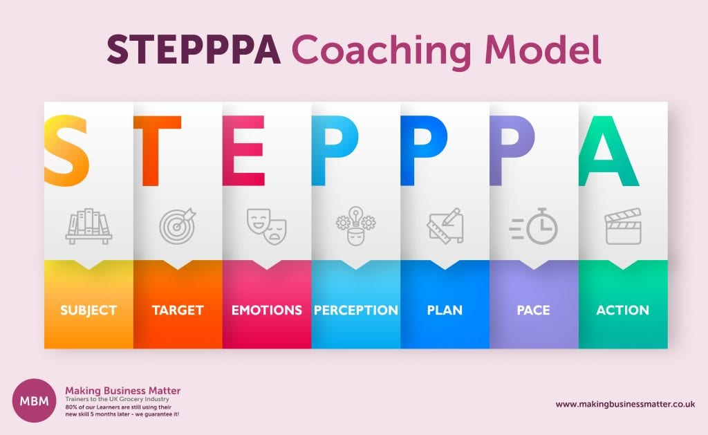Coaching model titled Stepppa with 7 coloured sections